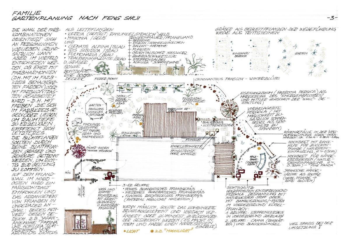 feng shui architektur beispiele beratung. Black Bedroom Furniture Sets. Home Design Ideas
